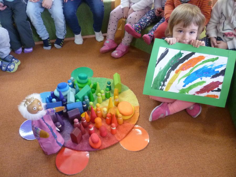 Thema kennenlernen im kindergarten